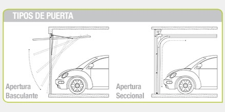 Puertas de garaje y auxiliares leroy merlin - Tipos de puertas de garaje ...