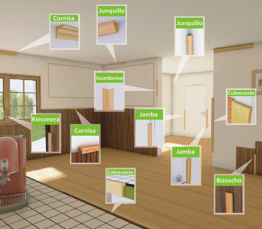 C mo elegir accesorios para revestimiento de pared leroy - Interiores de armarios leroy merlin ...