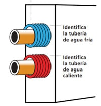 instalacion de tuberia de polietileno: