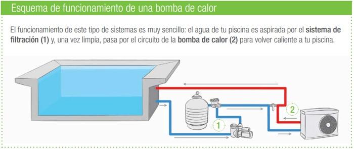 Casas cocinas mueble calentador electrico leroy merlin - Calentador de agua para piscinas ...