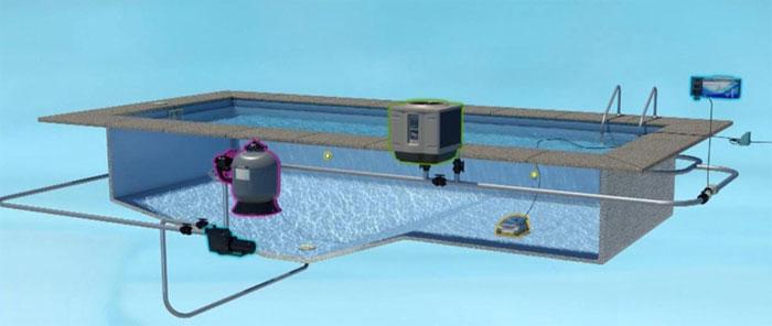 Redirijo a ideas y consejos especiales especial for Construccion de piscinas pequenas paso a paso