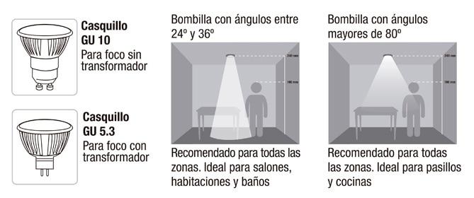 Iluminacion Baño Halogenos:habitaciones y baños más abierto para pasillos y cocinas y de