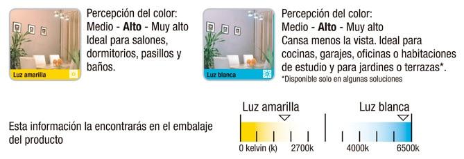Ahorra con led decora con led leroy merlin - Tipos de bombillas led para casa ...