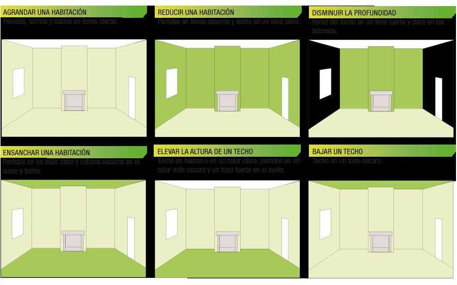 Decora tu casa con pintura interior leroy merlin - Como pintar una pared a rayas ...