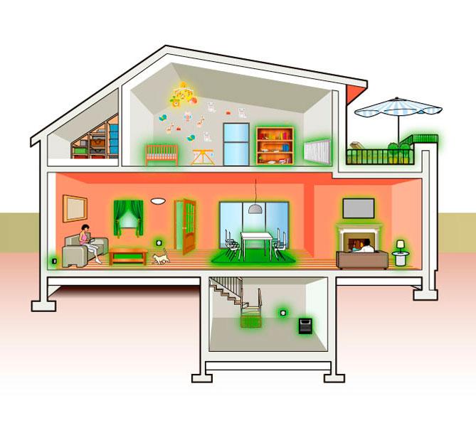 Crea una casa segura para los niños - Leroy Merlin