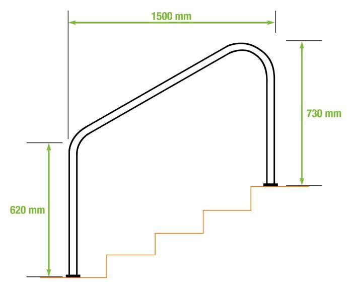 Altura de una barandilla elegant mm altura mm espesor de - Barreras escaleras ninos leroy merlin ...