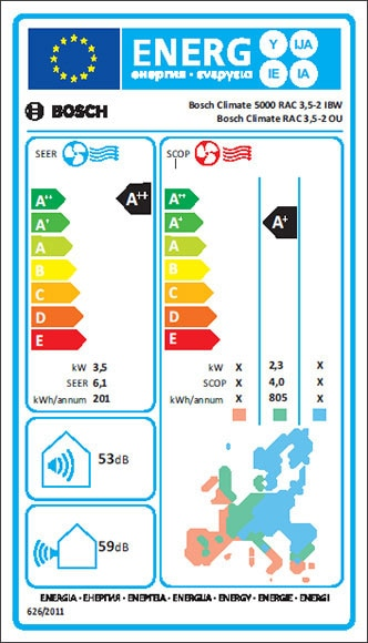 Aire acondicionado fijo bosch 1x1 climate 5000 ref - Bomba de calor consumo ...