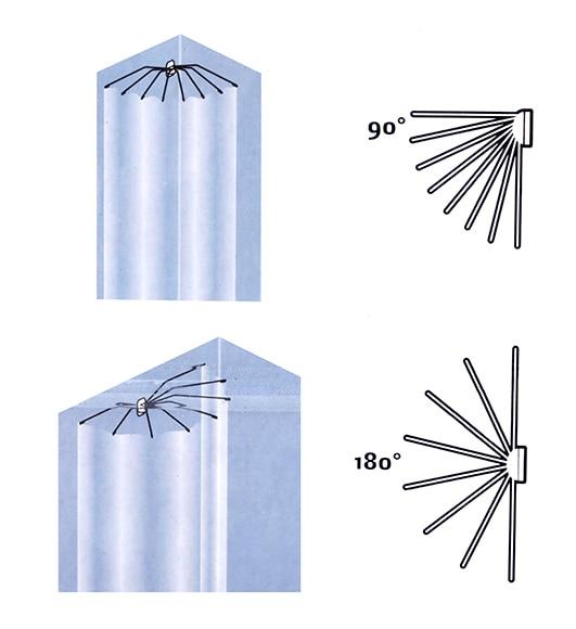 Barra para la cortina de la ducha paraguas ref 15375752 - Barras cortina bano ...