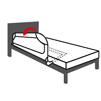 Vallas de seguridad infantiles leroy merlin - Barandilla cama nino leroy merlin ...