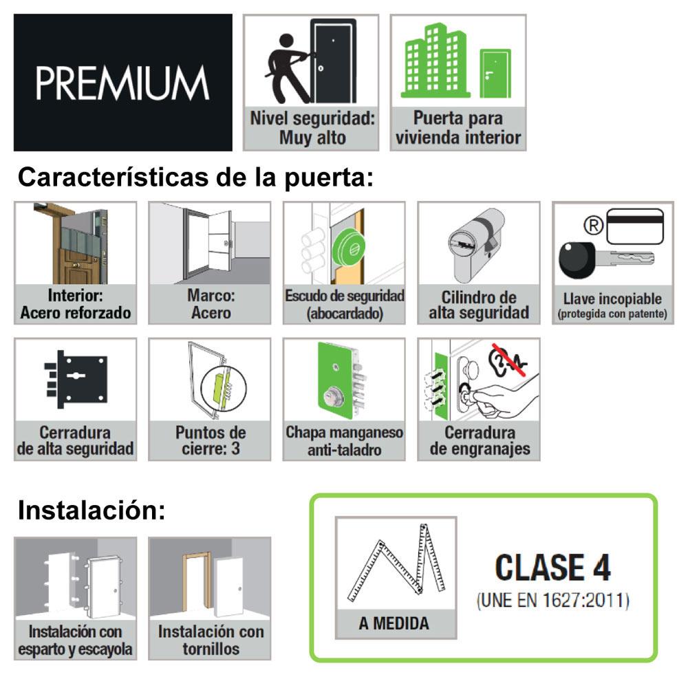 Puertas de seguridad leroy merlin affordable ventana de for Valla seguridad leroy merlin