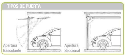 Puertas de garaje leroy merlin - Tipos de puertas de garaje ...