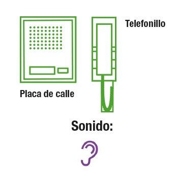 Telefonillos y videoporteros leroy merlin for Telefonillo fermax esquema