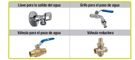 cerrar llave de agua