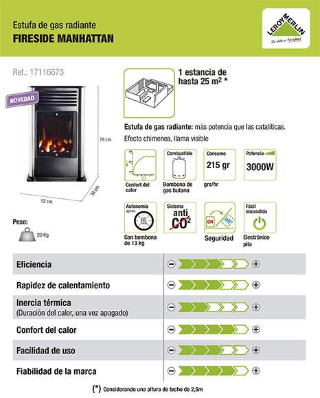 Estufa de gas de llama real fireside manhattan ref - Estufa gas radiante ...
